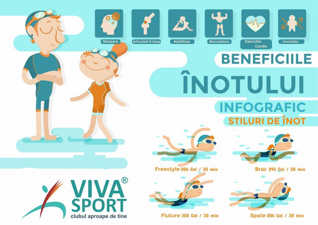 beneficiile_inotului
